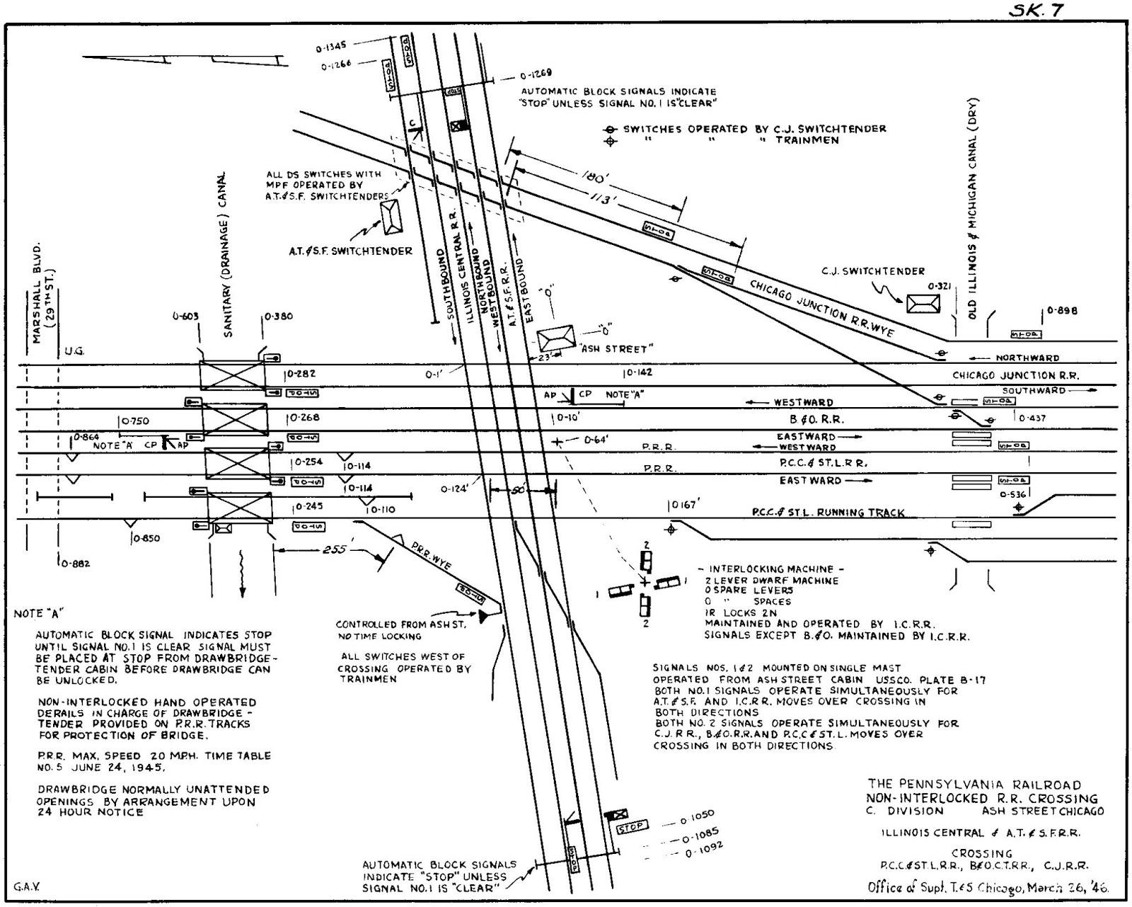Industrial History Ash Street Crossing Panhandle B Amp Oct