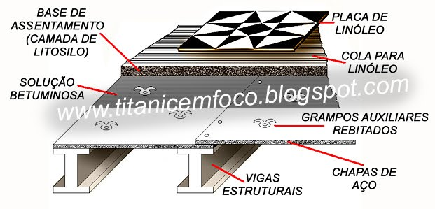 https://2.bp.blogspot.com/-uNLu_uwQ4_A/TlgPEpJ9FnI/AAAAAAAACaw/Ci-M2kbbcs8/s1600/titanic%2Bconstruction.jpg