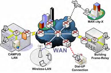 komputer jaringan