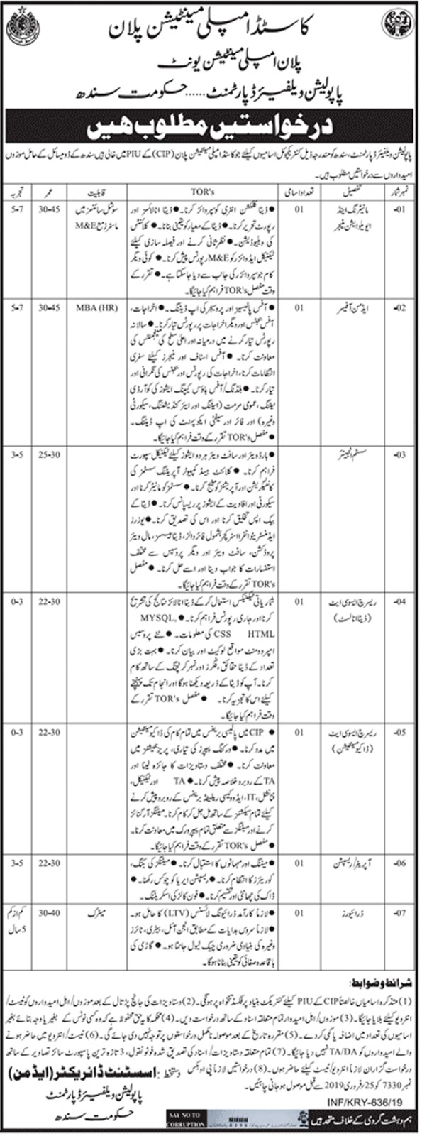 Population Welfare Department Sindh Announced Jobs in Karachi