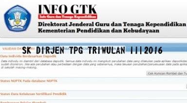 Triwulan III Sudah CAIR & SK Penerima Tunjangan Sertifikasi Guru Sudah Ada !!!