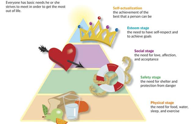Education Teen Emotional Health Teen 74