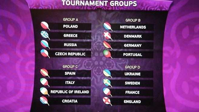 UEFA Euro Group Stage