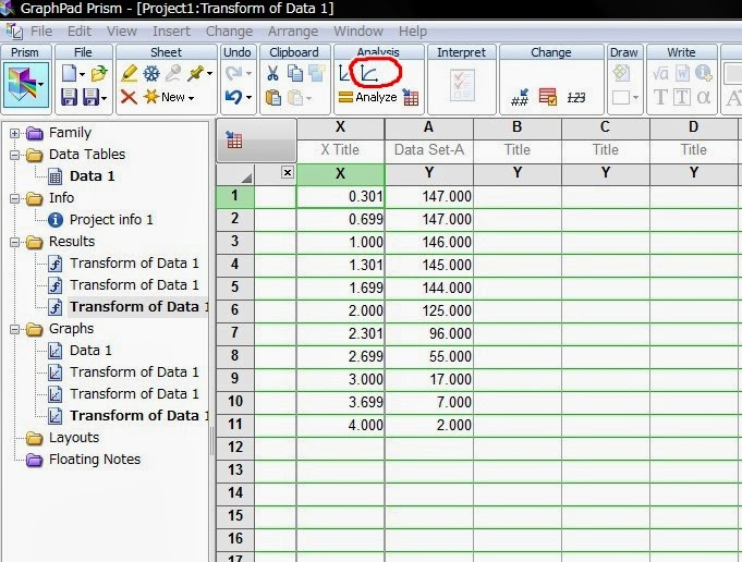 Hendri A: Step by step IC50 determination using GraphPad