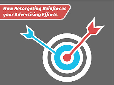 Stay connected with your customers through retargeting.