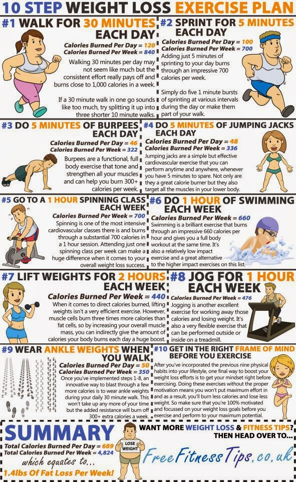 hover_share weight loss - 10 step weight loss execise plan