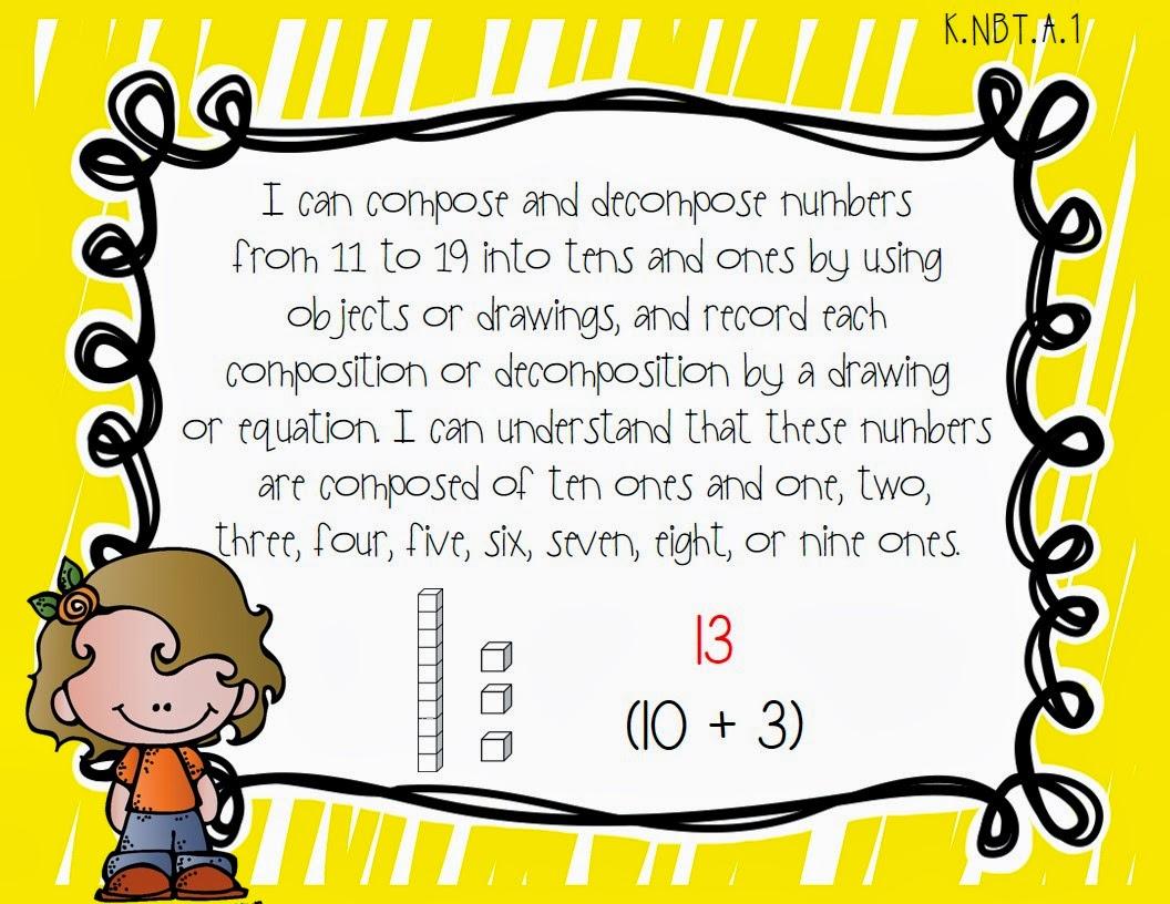 Kindergarten Common Core Standards Posters