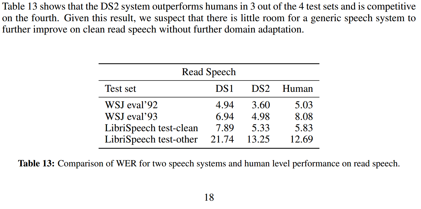 Meanderful: There you go: speech recognition solved