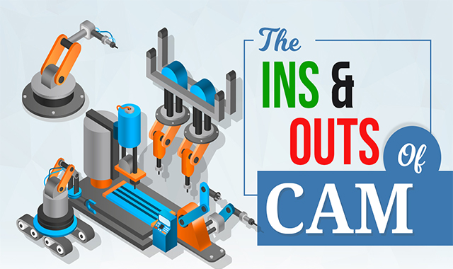 The Ins & Outs of CAM