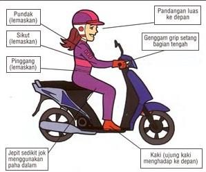 Ini Dia Tips Aman untuk Anda Para Wanita yang Mengendarai Motor