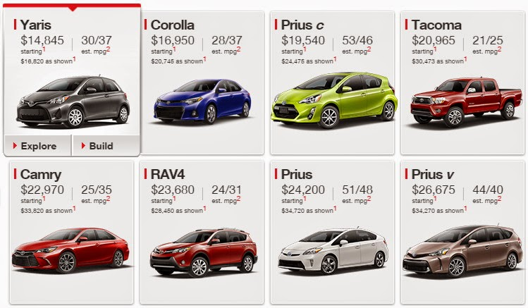 Latest Toyota Models 2016 All New Cars List