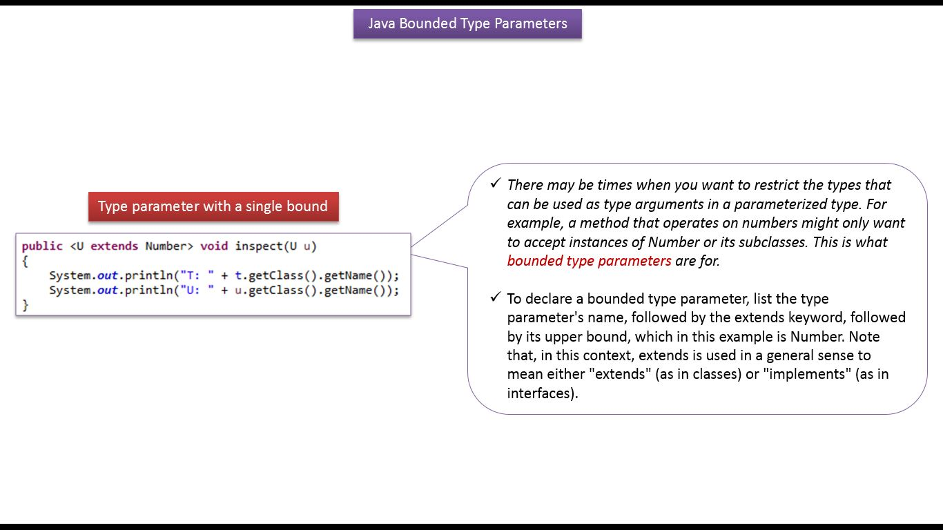 Java ee java tutorial java genericsdefine a generic method java tutorial java genericsdefine a generic method which accepts type parameter with single bound baditri Image collections