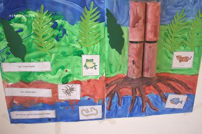 Regenwald Montessori Kosmische Erziehung Basteln