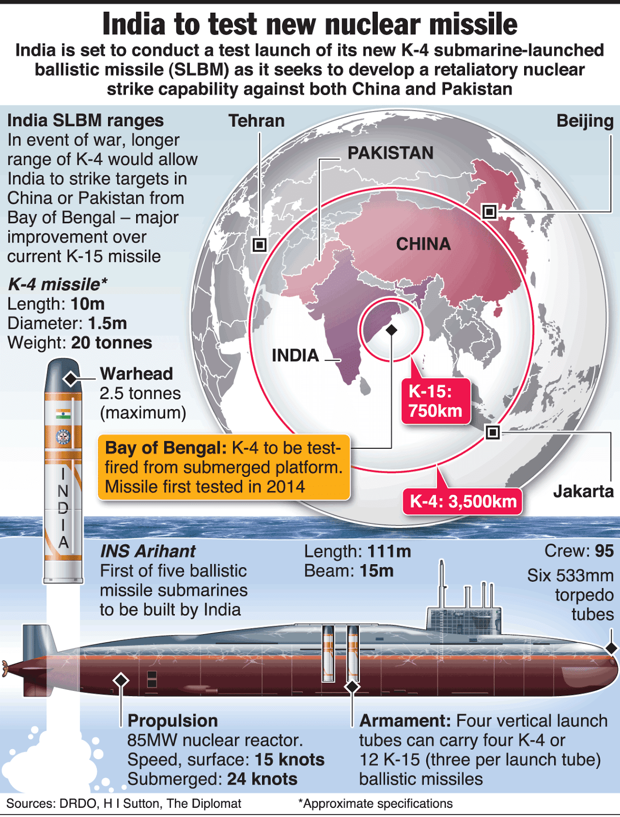 hight resolution of india s new ssbn ins aridhaman and its nuclear missiles