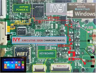 Mobile1Tech : فبراير 2017