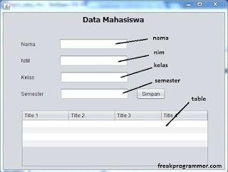 Cara Memasukan Data Ke Tabel Java Netbeans