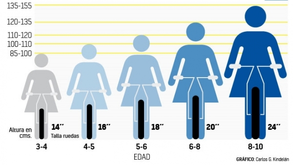 Cómo Enseñar A Un Niño A Usar La Bicicleta: EMS SOLUTIONS INTERNATIONAL Marca Registrada: El 78% De