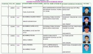 D.G khan board Matric 2018 Top position holders list 2018