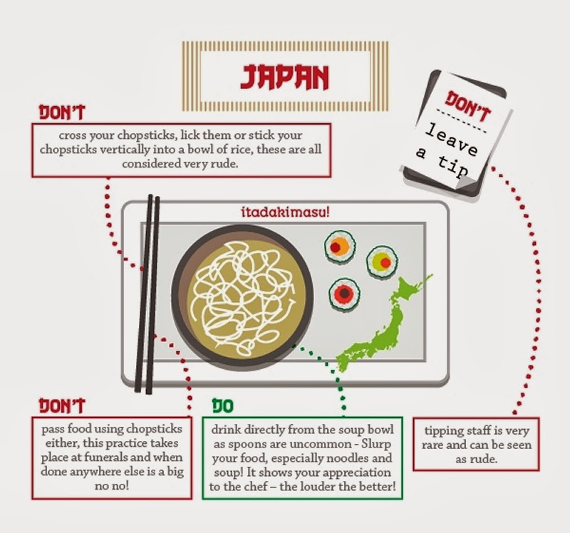 05-Japan-The-Restaurant-Choice-Dining-Etiquette-Around-the-World-www-designstack-co