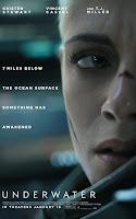 Underwater (2020) HQ Dual Audio [Hindi-English] 1080p BluRay MSubs Download