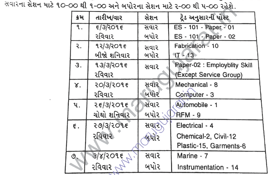 ITI Supervisor Instructor Recruitment Exam Date / Call