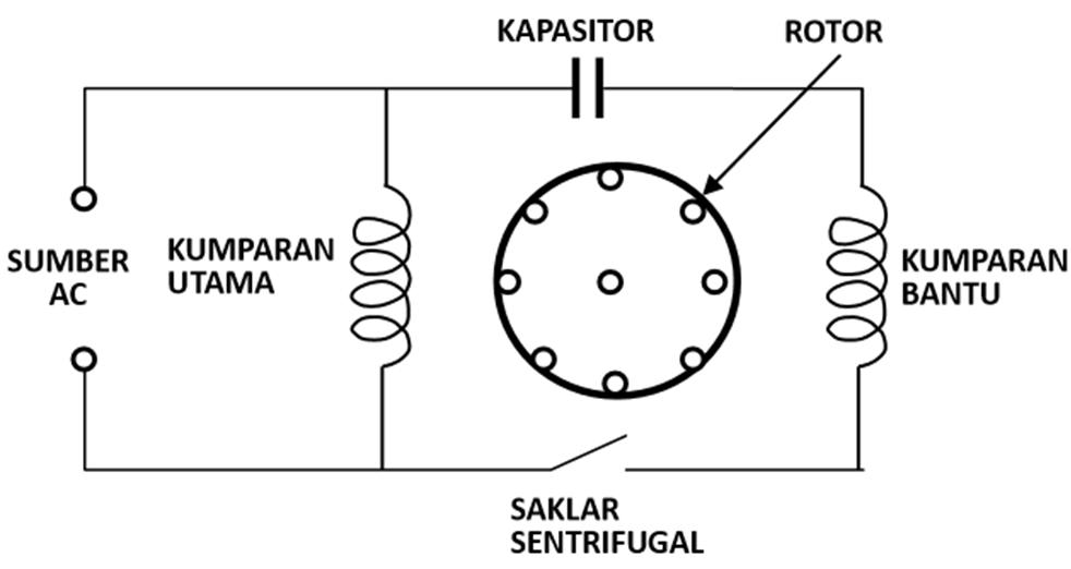 Praktikum Proteksi dan Kendali Mesin Mesin Listrik