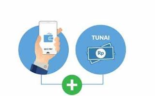 Gopay adalah Dompet Virtual yang bisa kamu gunakan untuk pembayaran dalam aplikasi Gojek Cara Transfer Saldo Gopay ke Akun Gopay Orang Lain Secara Mudah