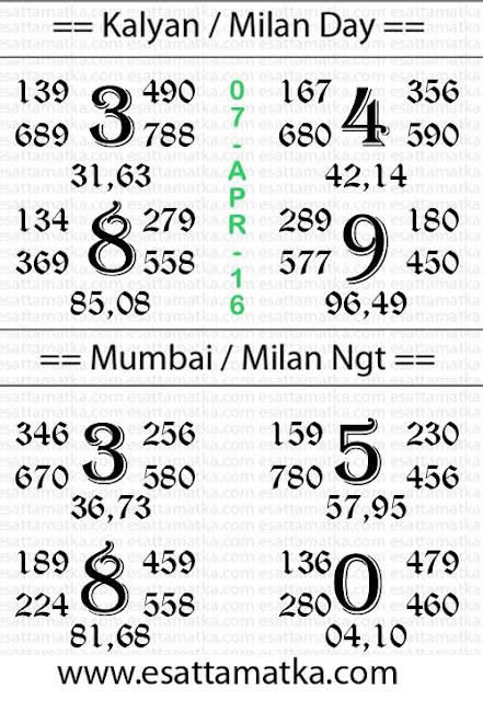 Satta Matka Chart - Kalyan Matka Chart { 07-April-2016 }