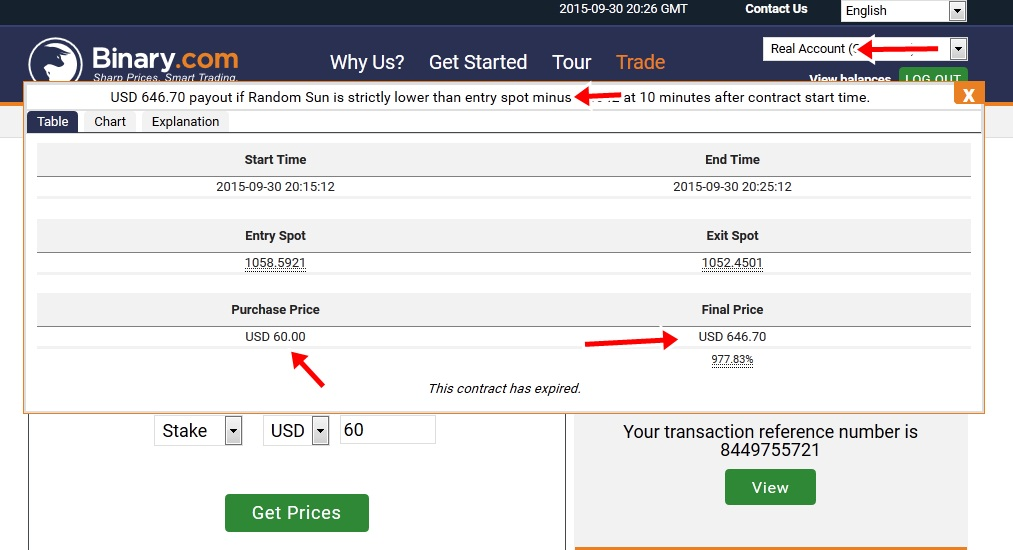 Can you make money trading weekly options