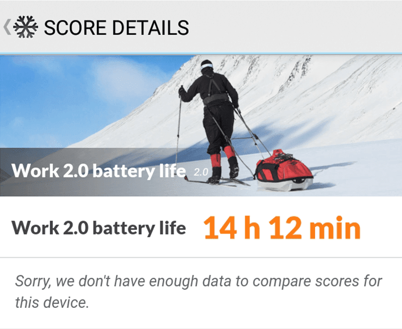 Pretty good battery performance