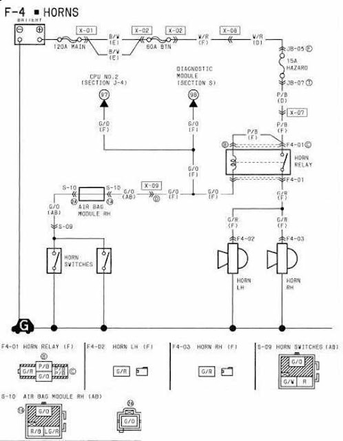 mazda rx horns wiring diagram all about wiring diagrams 1994 mazda rx 7 horns wiring diagram