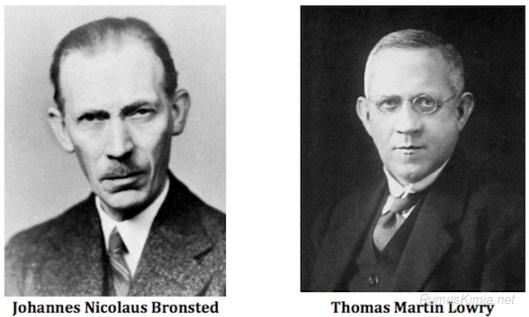Pengertian Asam dan Basa Menurut Bronsted-Lowry