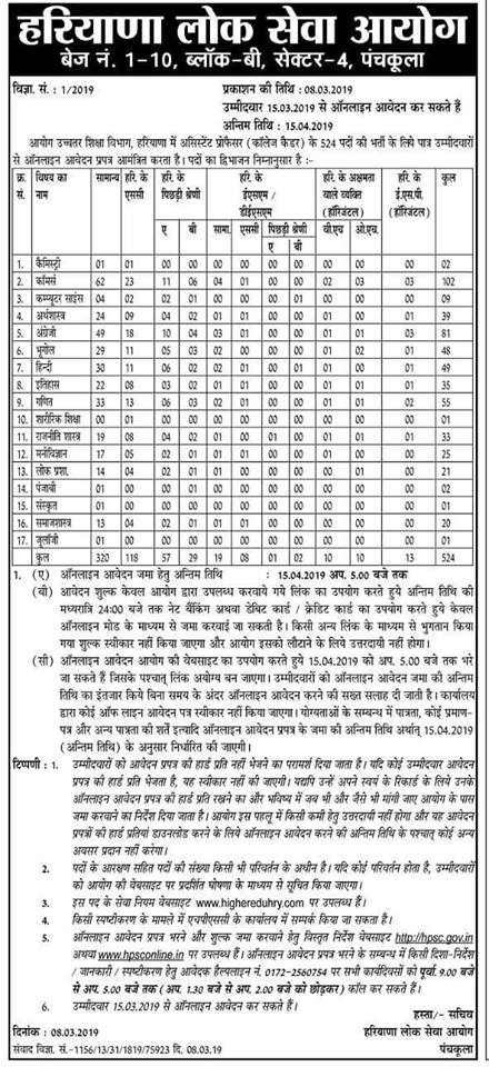 HPSC: Recruitment of 524 posts of for Assistant Professor : Last date 15.04.2019