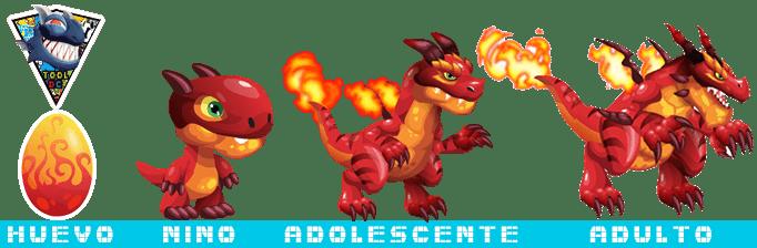 Etapas del Monstruo Firesaur