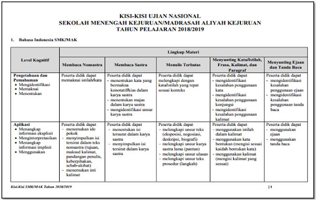 Kisi-Kisi Ujian Nasional SMK/MAK Tahun Pelajaran 2018/2019