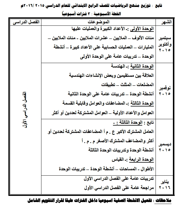 كتاب الرياضيات للصف الثاني الابتدائي السعودية