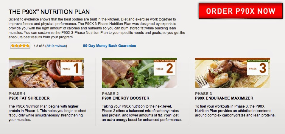 The P90X Nutrition Plan | Arnel Banawa