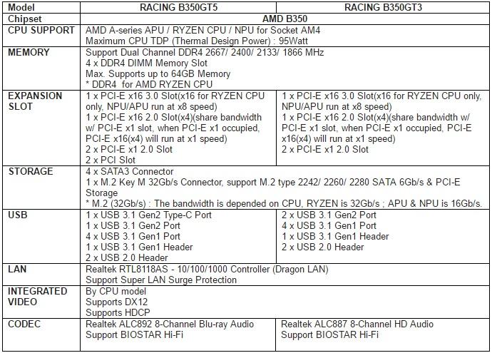 BIOSTAR RACING B350 SPECS