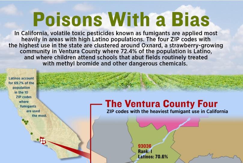Ventura Foods Hourly Pay