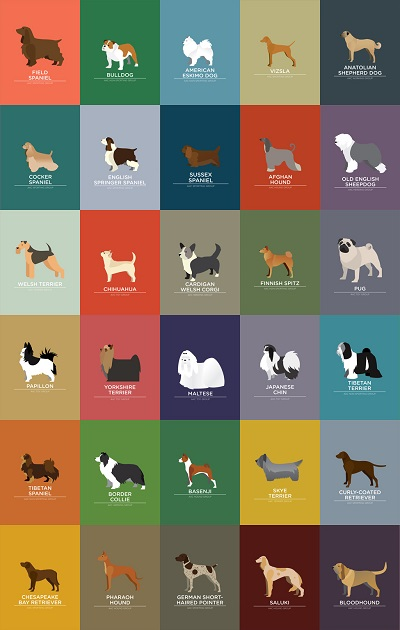 My Sims 3 Blog A Dog A Day Part Three by Beaverhausen