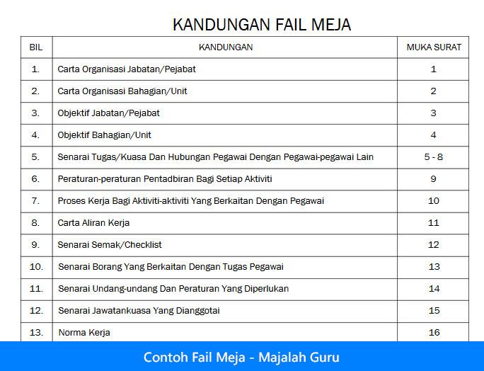 Contoh Fail Meja - Majalah Guru