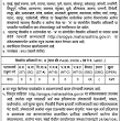 Maharashtra Arogya Vibhag Question Papers, Medical Officer & Syllabus 2018