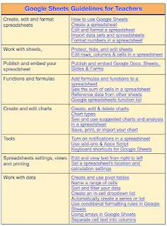 Google Sheets Guide for Teachers | Educational Technology