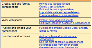 Google Sheets Guide for Teachers | Educational Technology and Mobile