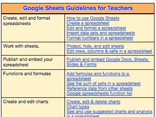 Google Sheets Guide for Teachers