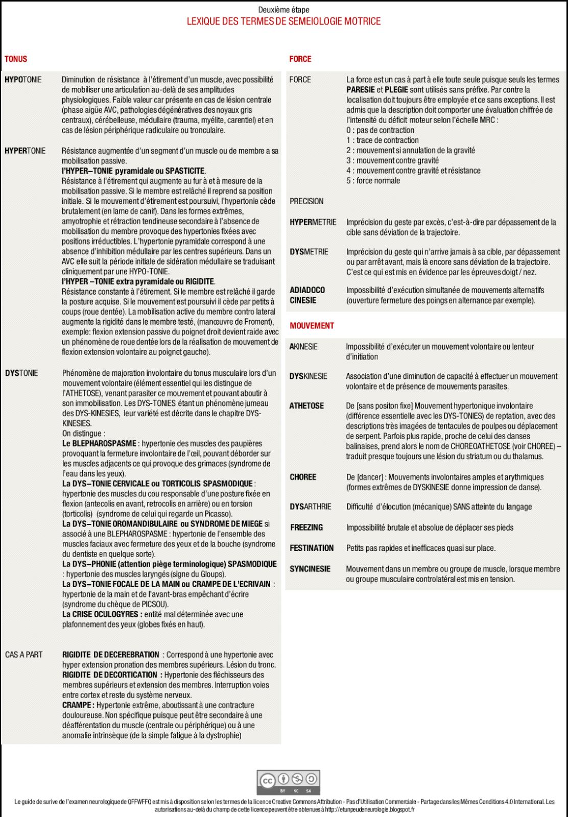 Et un peu de Neurologie: guide de l'examen neuro