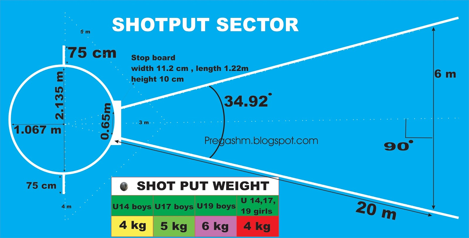 high school shot put diagram z scheme m pregash measurements
