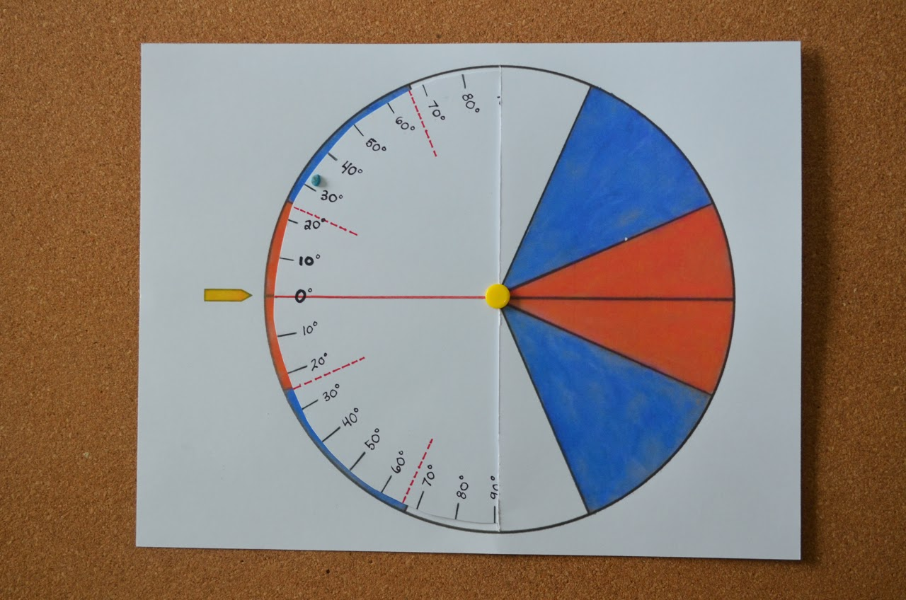 protractor chart, Montessori, GW3, Geography work chart