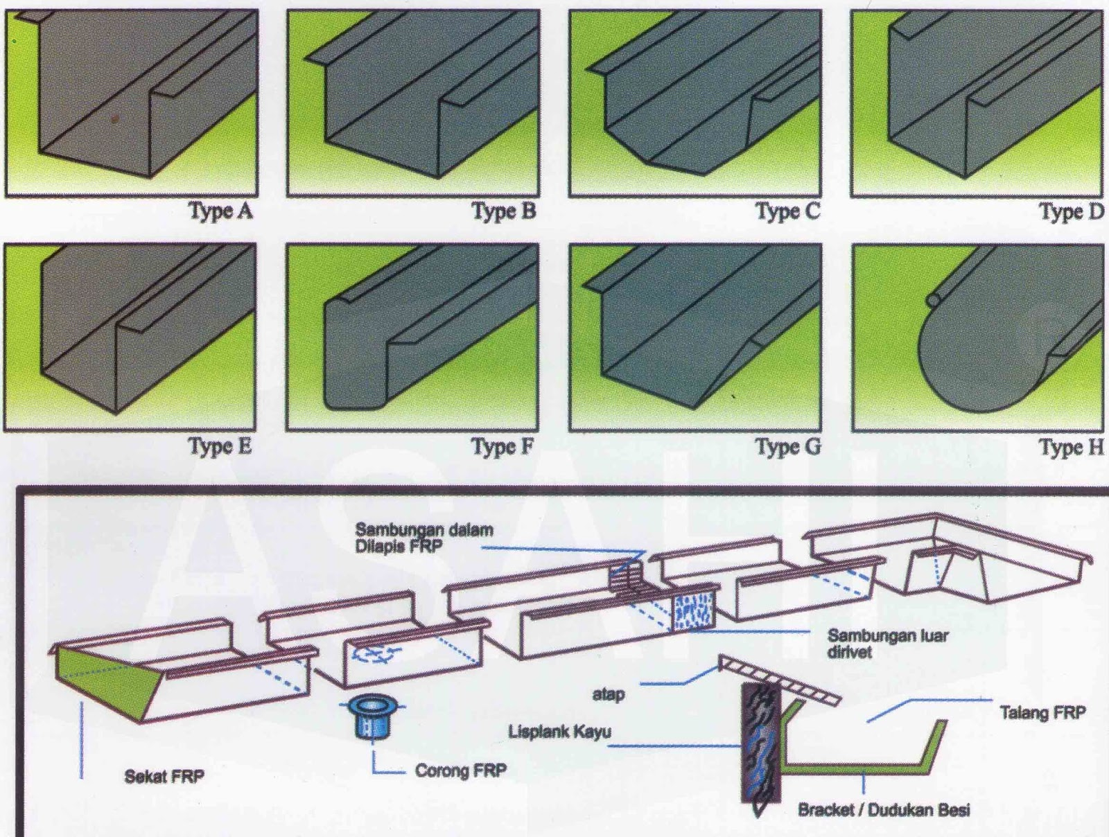 Septic Tank STP IPAL PT Asahi Fibreglass Rooftank
