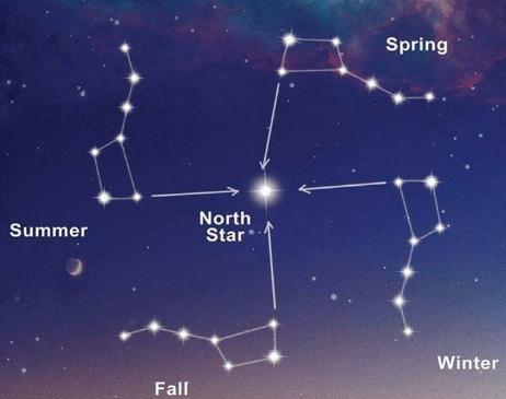 Otavan Tähtikuvio